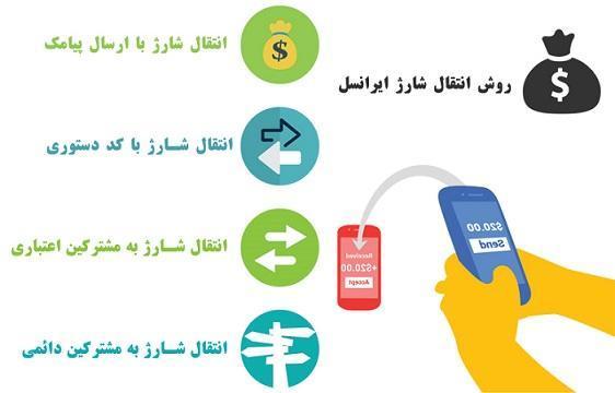 روش های انتقال شارژ ایرانسل